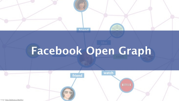 How to get Facebook likes count of a page using Graph API